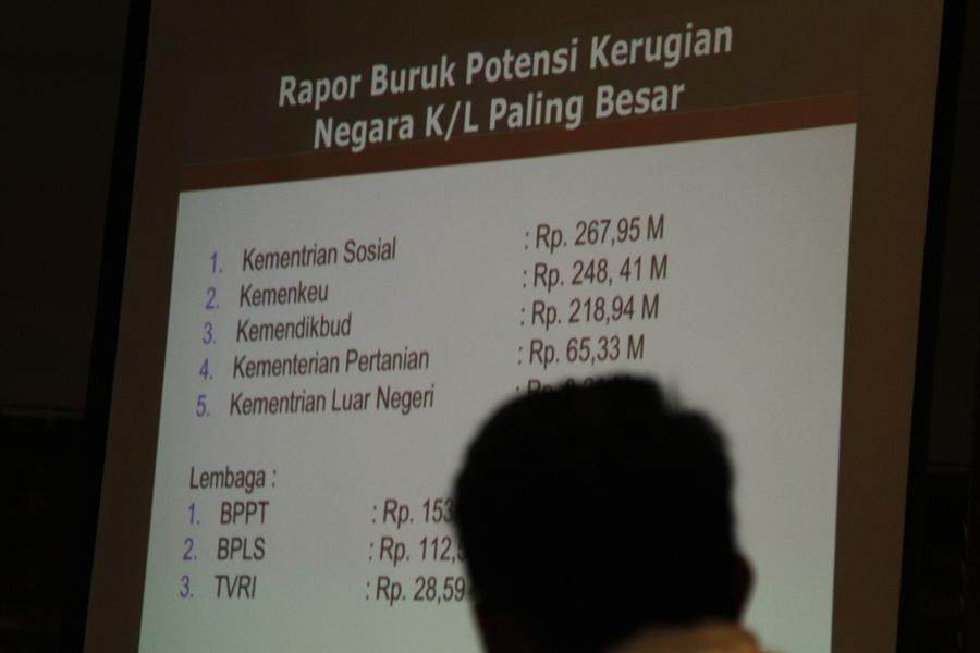 Forum Indonesia untuk Transparansi Anggaran (Fitra) melaksanakan konferensi pers terkait catatan akhir tahun APBN-P 2015; buruk rupa pengelolaan anggaran negara di Bakoel Koffie Cikini, Jakarta, Rabu (16/12) The Geo Times/ Andrey Gromico